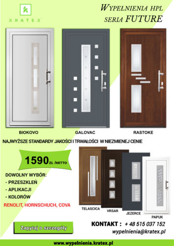 Wypełnienia Drzwiowe PVC