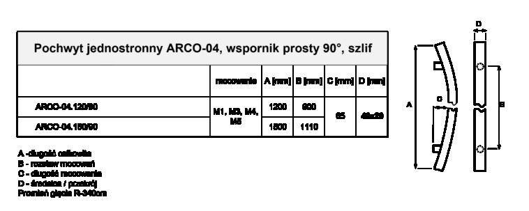 Pochwyt Arco4