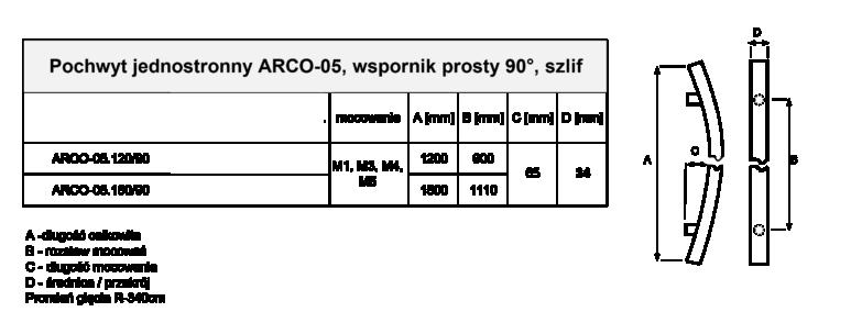 Pochwyt Arco5