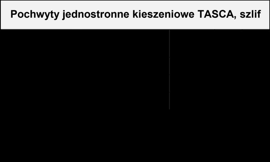 Tasca1